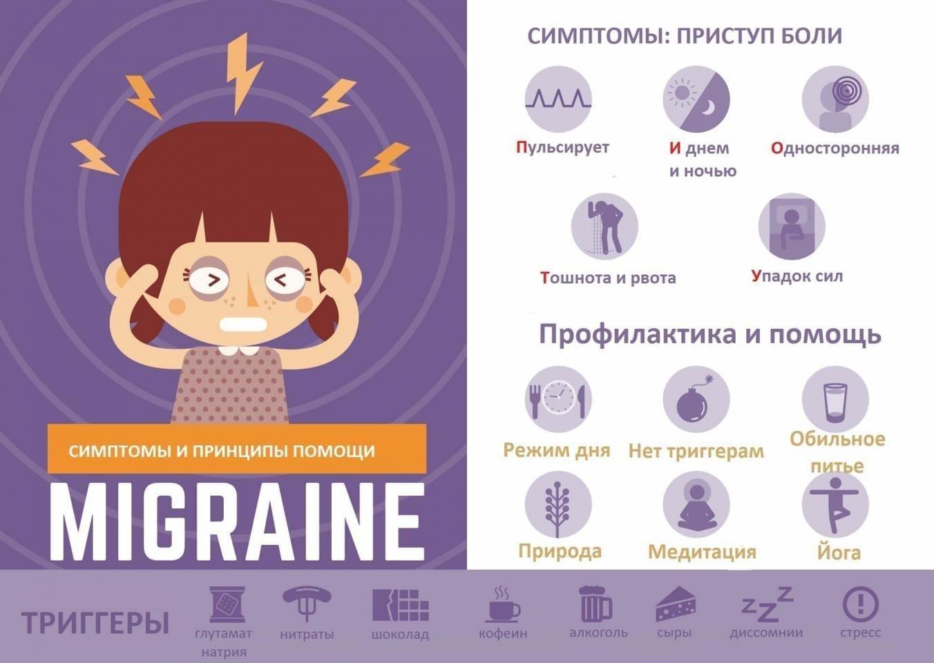 Симптомы, триггеры и помощь при мигрени у детей
