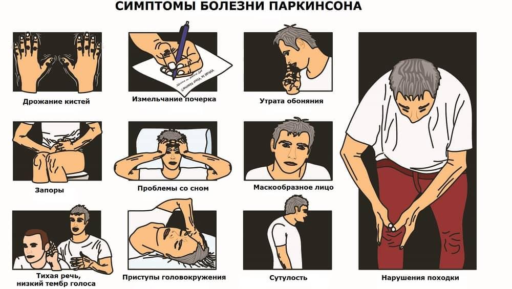 Ранние симптомы болезни Паркинсона