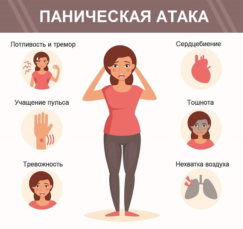 Признаки и симптомы панической атаки