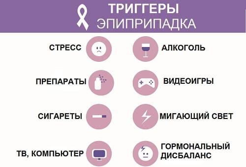Триггеры эпилептического припадка