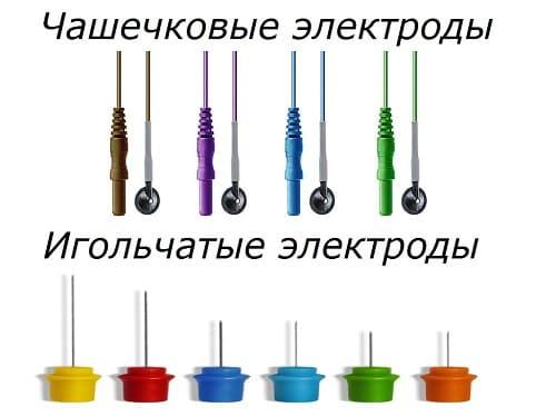 Чашечковые и игольчатые электроды