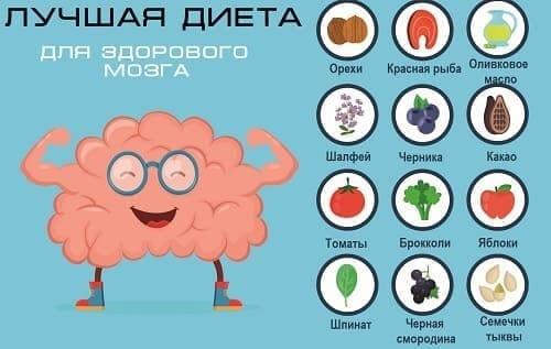 Набор здоровых продуктов для мозга