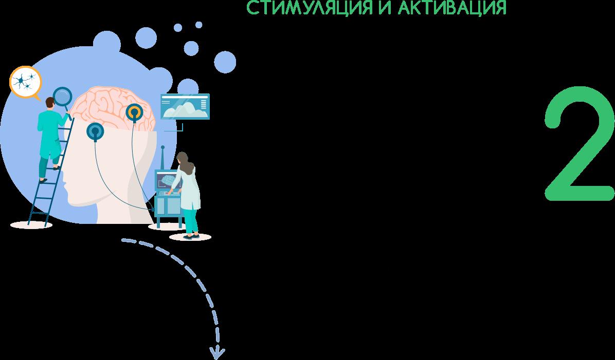 Стимуляция и активация ресурсов мозга