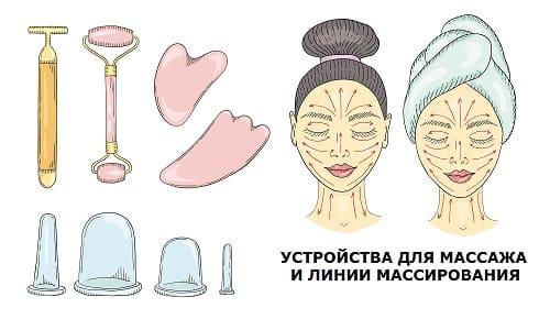 Сет для традиционного массажа лица