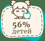 До 56% детей обретают новых друзей