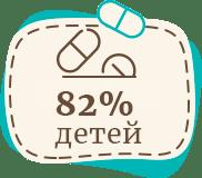 До 82% детей могут отказаться от лекарств
