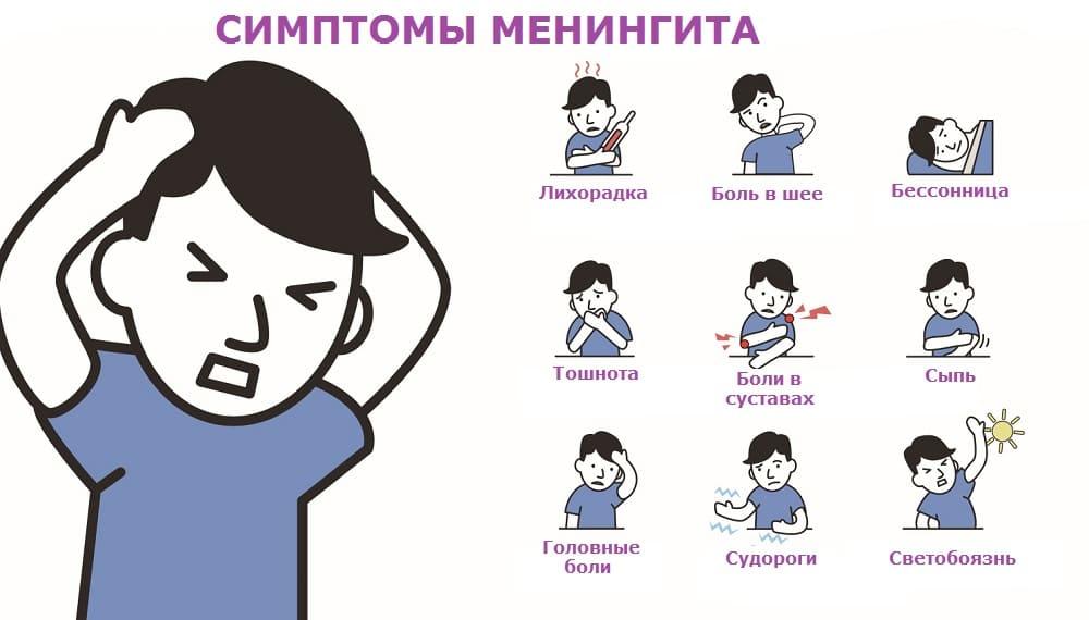 Менингит причина боли в висках