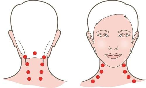 Точки пальцевого массажа от головной боли