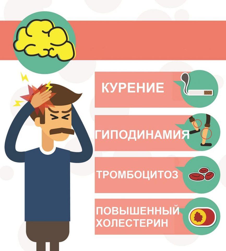 Риски для сосудов мозга