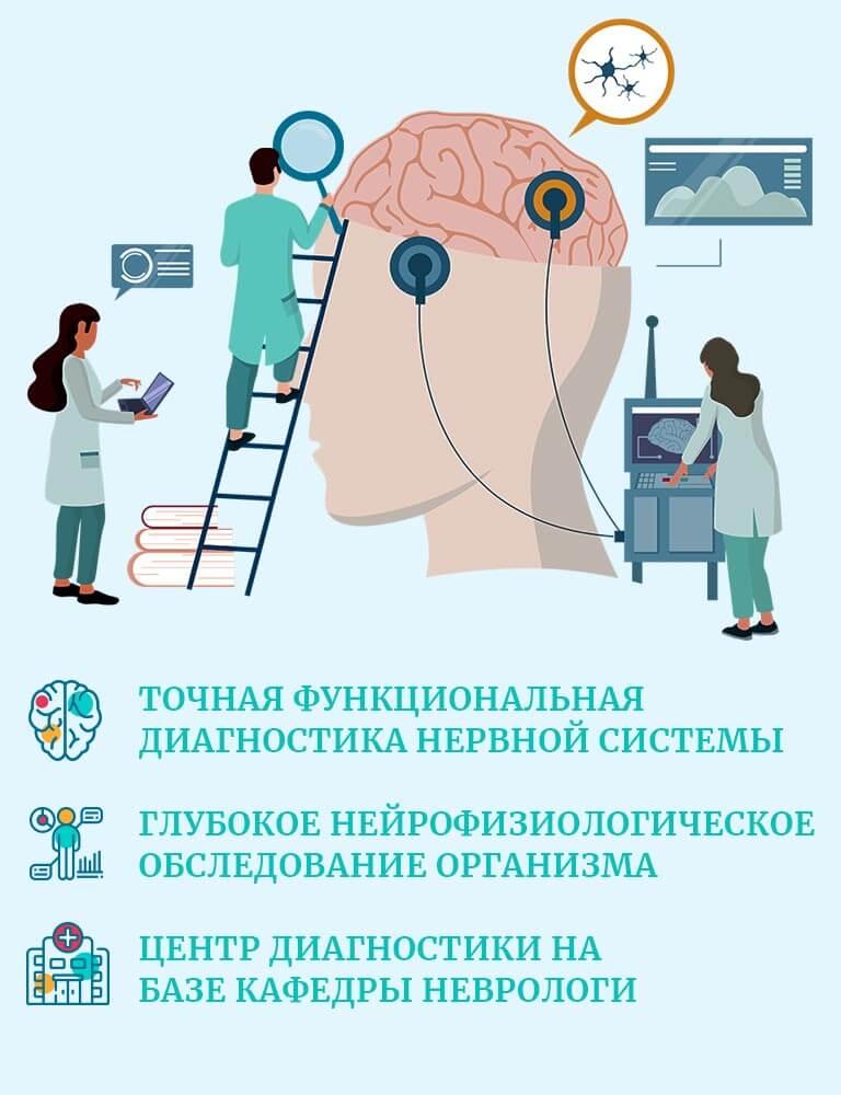 """Слайдер """"Центр функциональной диагностики"""""""